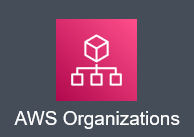 Organizations(組織単位:OU)のアクセス権限